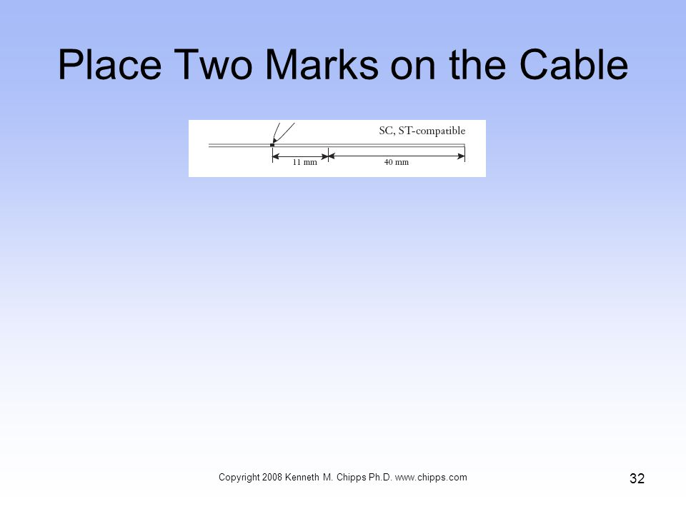 Place Two Marks on the Cable Copyright 2008 Kenneth M. Chipps Ph.D. www.chipps.com 32