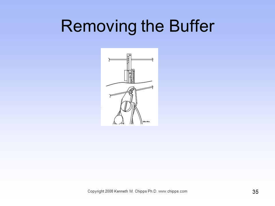 Removing the Buffer Copyright 2008 Kenneth M. Chipps Ph.D. www.chipps.com 35