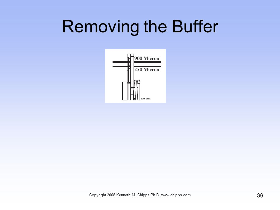 Removing the Buffer Copyright 2008 Kenneth M. Chipps Ph.D. www.chipps.com 36