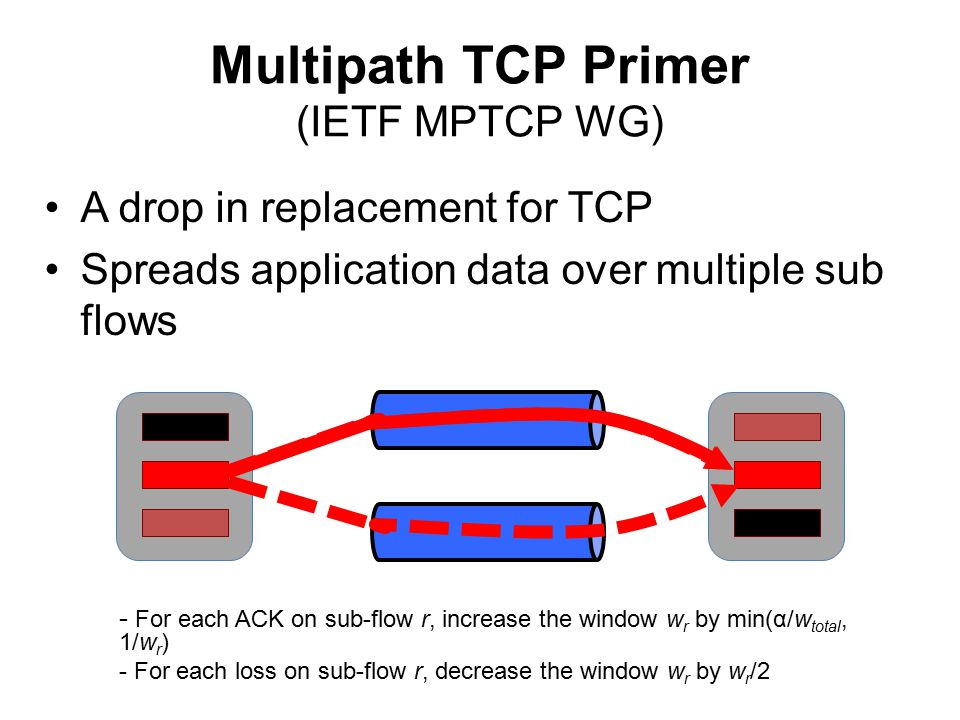 A drop in replacement for TCP Spreads application data over multiple sub flows Multipath TCP Primer (IETF MPTCP WG) - For each ACK on sub-flow r, increase the window w r by min(α/w total, 1/w r ) - For each loss on sub-flow r, decrease the window w r by w r /2