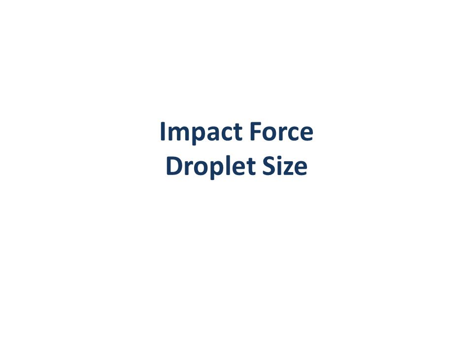 Impact Force Droplet Size