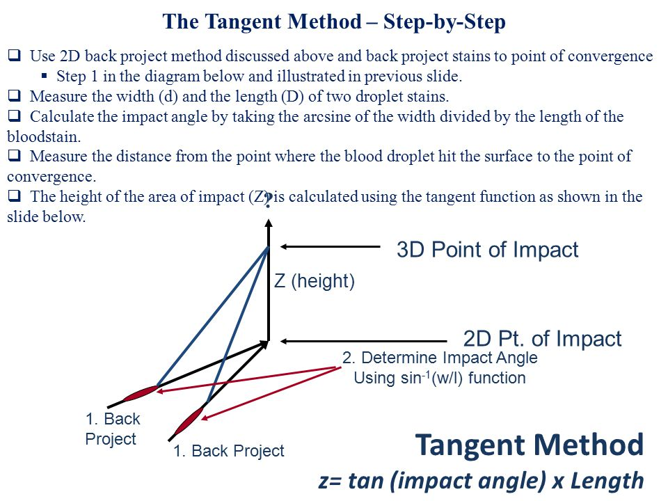 1. Back Project 1. Back Project 2. Determine Impact Angle Using sin -1 (w/l) function Z (height) 3D Point of Impact 2D Pt. of Impact Tangent Method z=