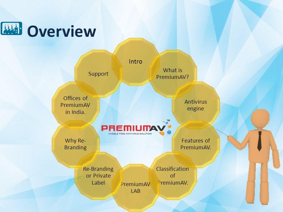 Intro What is PremiumAV. Antivirus engine Features of PremiumAV.