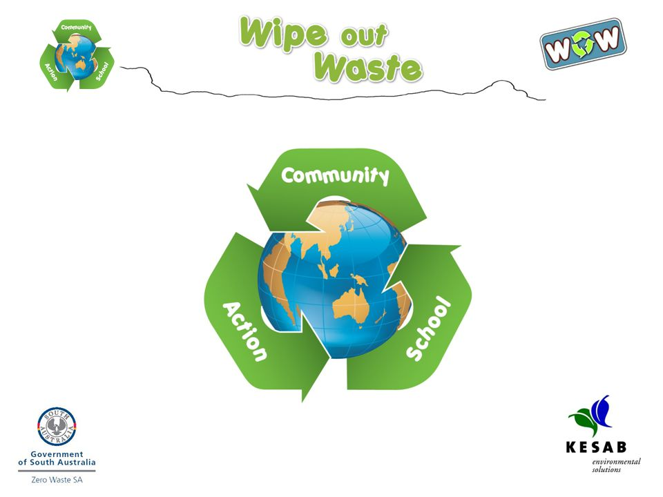 CONTENTS Wipe out Waste World overshoot day Average audit results from schools How much needs to go to landfill Parents contribution to school bins Parents main bin materials influenced Packaging hierarchy Uneaten food Why is there so much uneaten food?