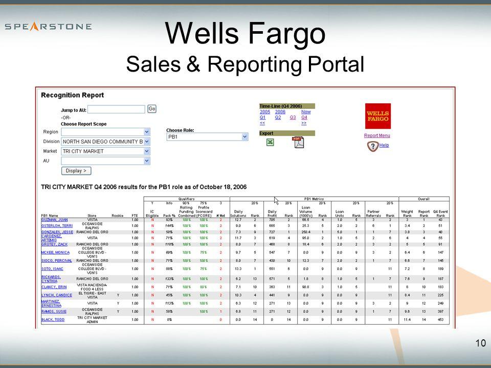 Wells Fargo Sales & Reporting Portal 10