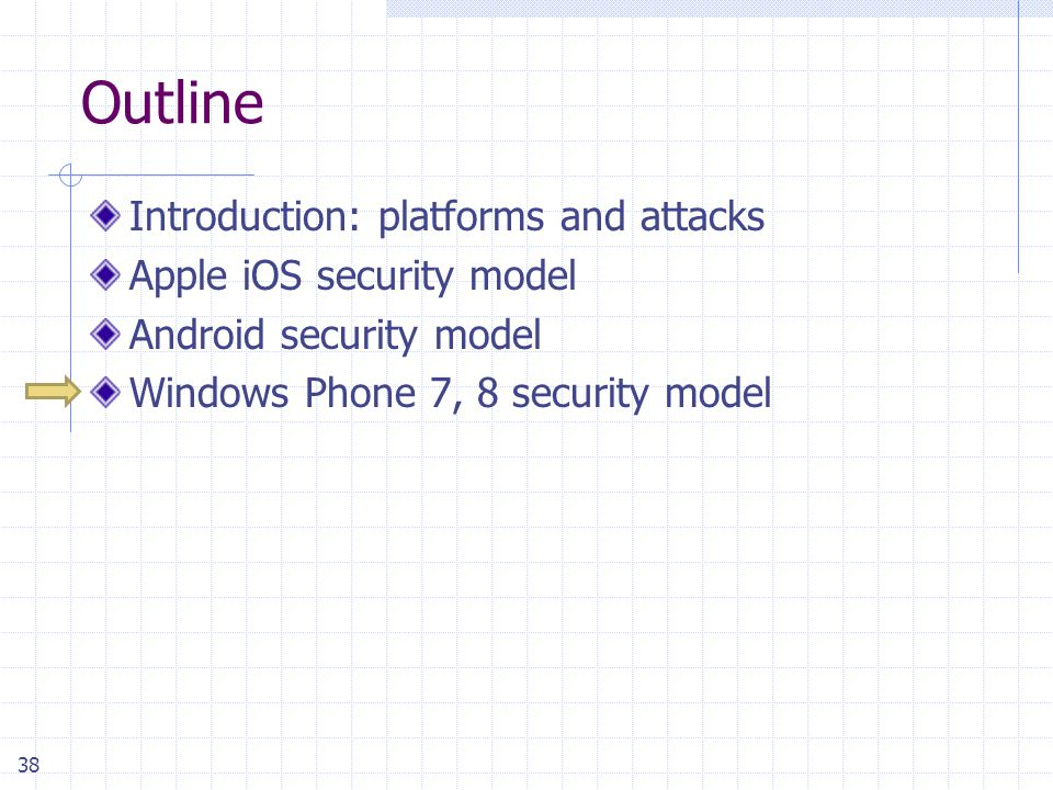 38 Outline Introduction: platforms and attacks Apple iOS security model Android security model Windows Phone 7, 8 security model