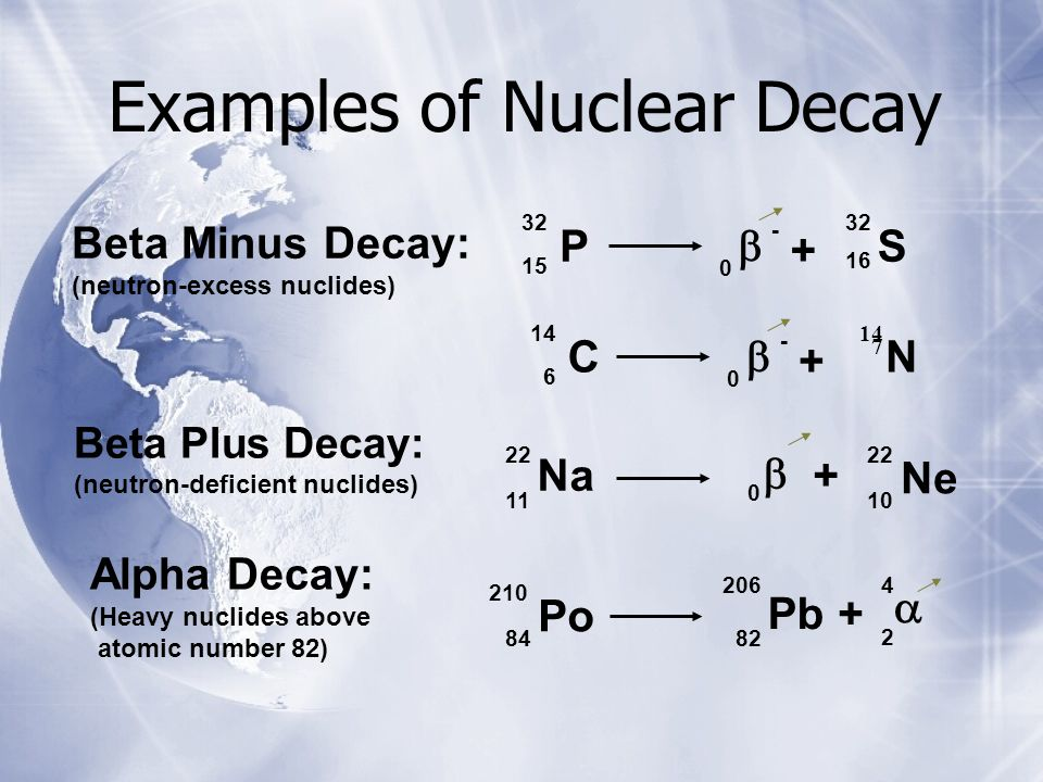 Examples of Nuclear Decay Beta Plus Decay: (neutron-deficient nuclides) Alpha Decay: (Heavy nuclides above atomic number 82) Beta Minus Decay: (neutron-excess nuclides)  + 16 S 32 - 0 P 15  Ne Na 22 11 + 10 0  Po 210 84 206 82 4 2 Pb+ 7  + N 14 - 0 C 6