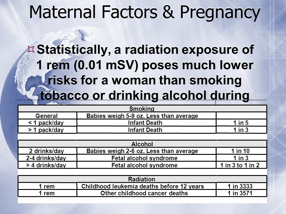 Maternal Factors & Pregnancy  Statistically, a radiation exposure of 1 rem (0.01 mSV) poses much lower risks for a woman than smoking tobacco or drinking alcohol during pregnancy