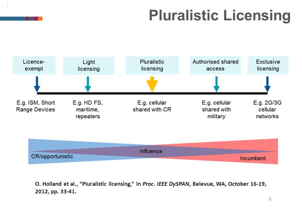 Pluralistic Licensing 9 O. Holland et al., Pluralistic licensing, in Proc.