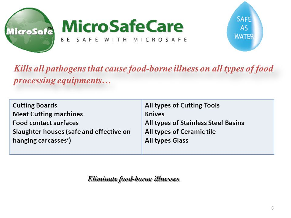 3. MicroSafe® as Revolutionary Disinfectant and Sanitizer – Broad Spectrum Antimicrobial 7