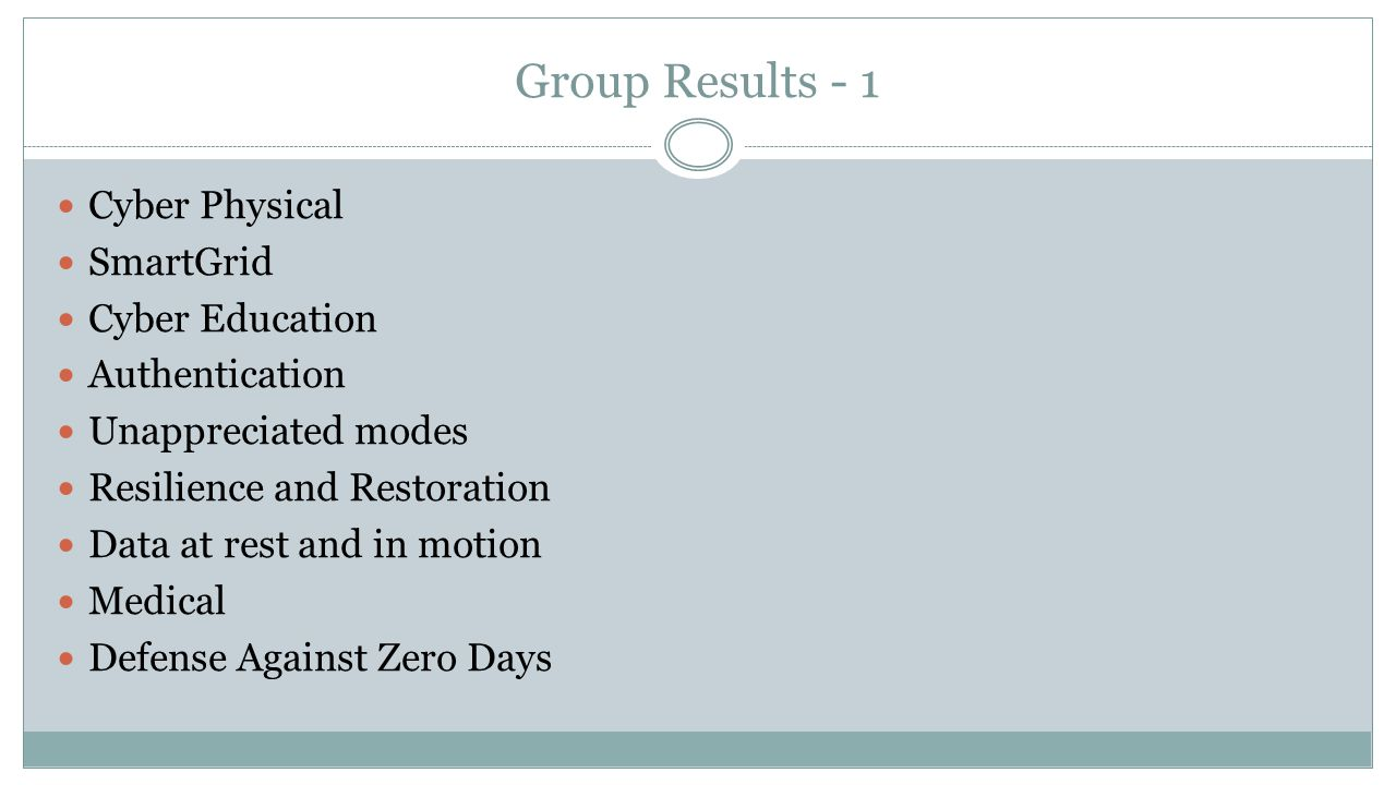 Group Results - 1 Cyber Physical SmartGrid Cyber Education Authentication Unappreciated modes Resilience and Restoration Data at rest and in motion Medical Defense Against Zero Days