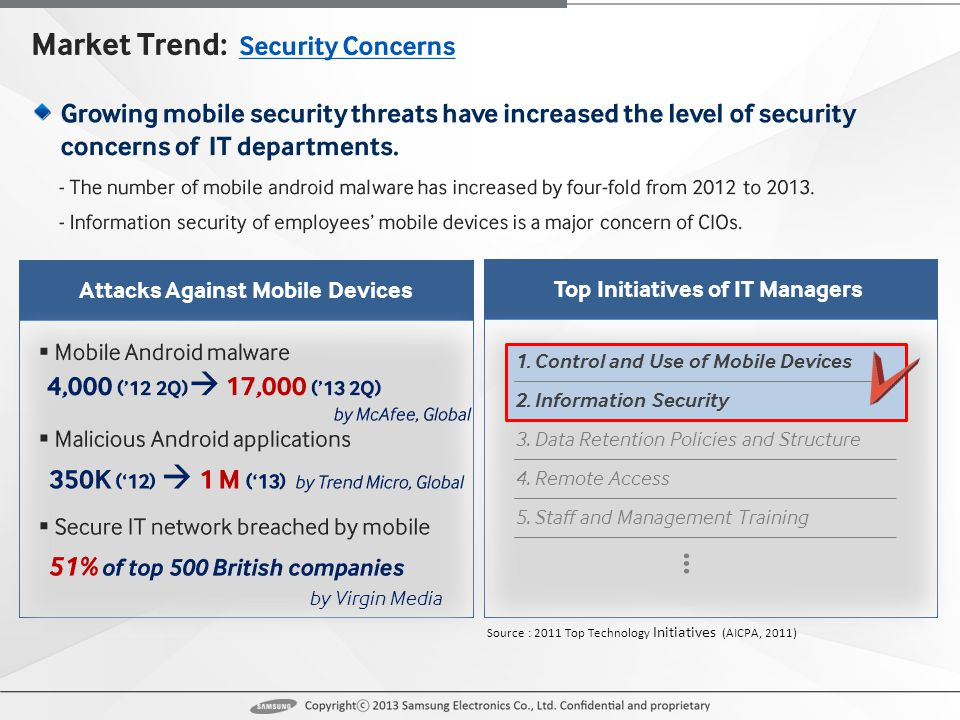 1.Control and Use of Mobile Devices 2. Information Security 3.
