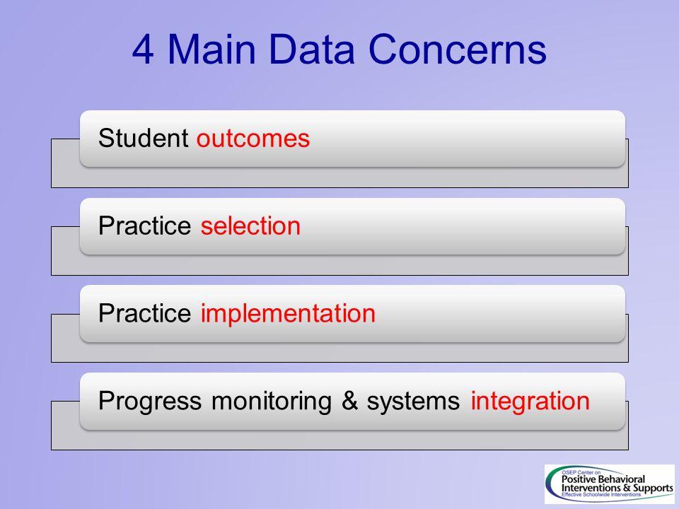 4 Main Data Concerns