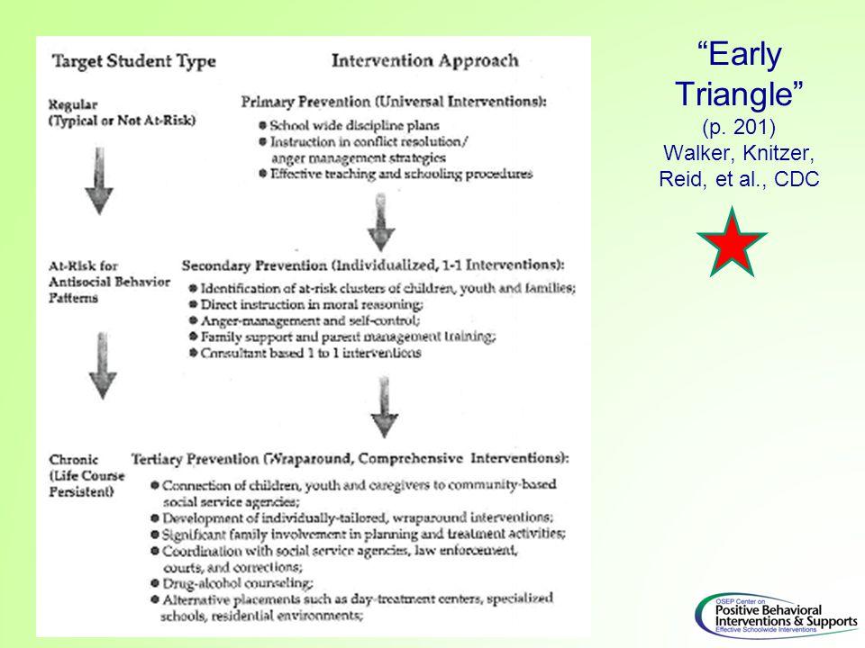 Early Triangle (p. 201) Walker, Knitzer, Reid, et al., CDC