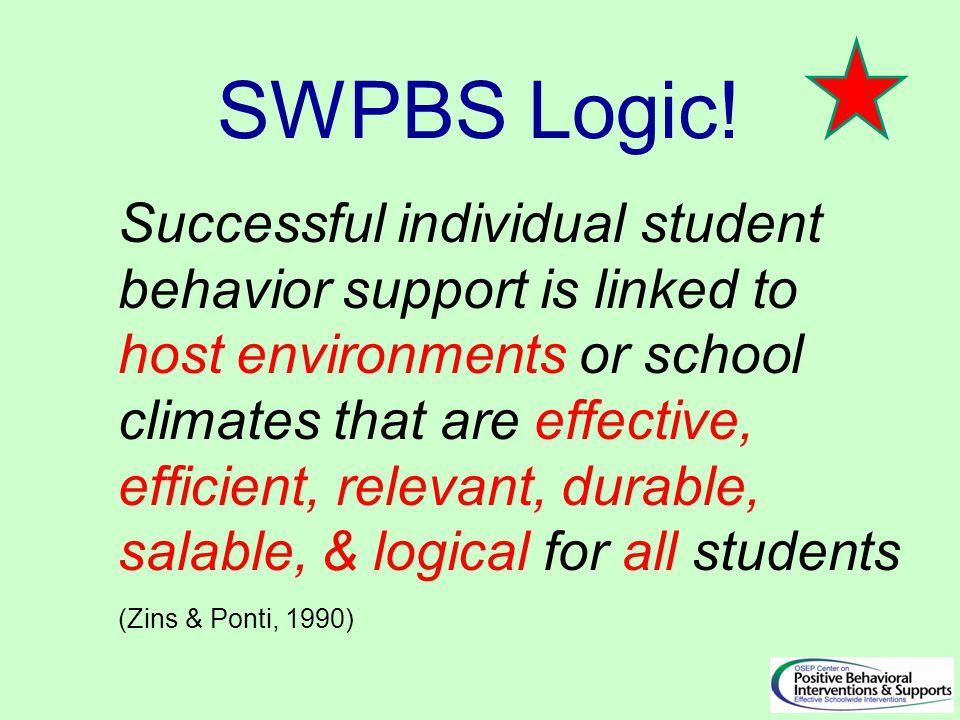SWPBS Logic.