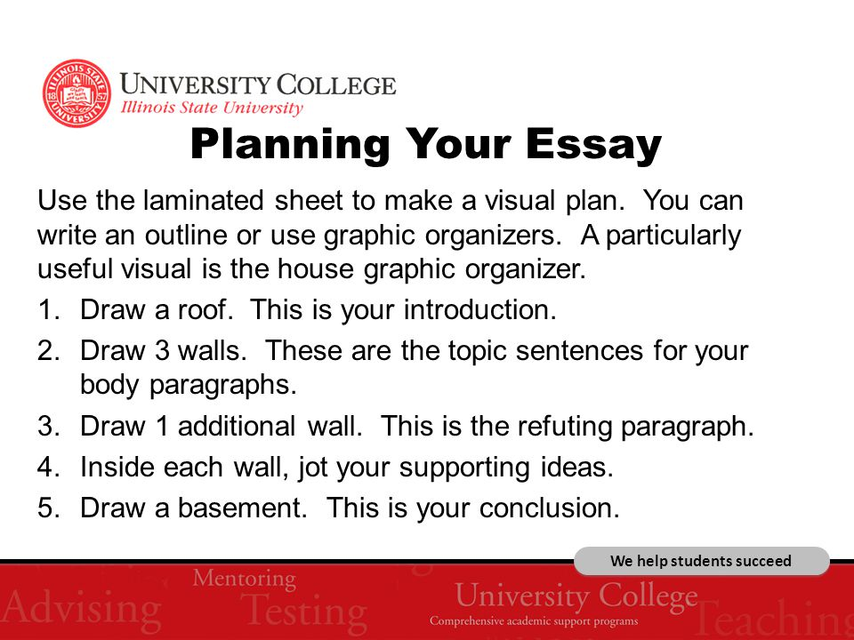 We help students succeed Planning Your Essay Use the laminated sheet to make a visual plan.