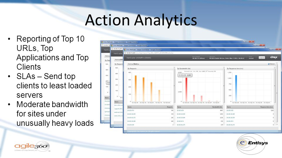 Action Analytics Reporting of Top 10 URLs, Top Applications and Top Clients SLAs – Send top clients to least loaded servers Moderate bandwidth for sites under unusually heavy loads