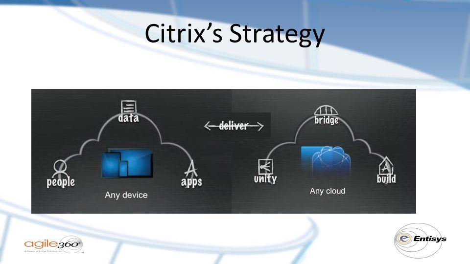 Citrix's Strategy