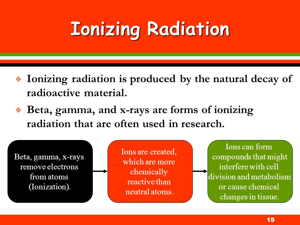 15 X Ionizing radiation is produced by the natural decay of radioactive material.  Beta, gamma, and x-rays are forms of ionizing radiation that are o