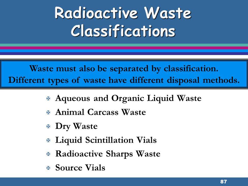 87 X Aqueous and Organic Liquid Waste X Animal Carcass Waste X Dry Waste X Liquid Scintillation Vials X Radioactive Sharps Waste X Source Vials Radioa