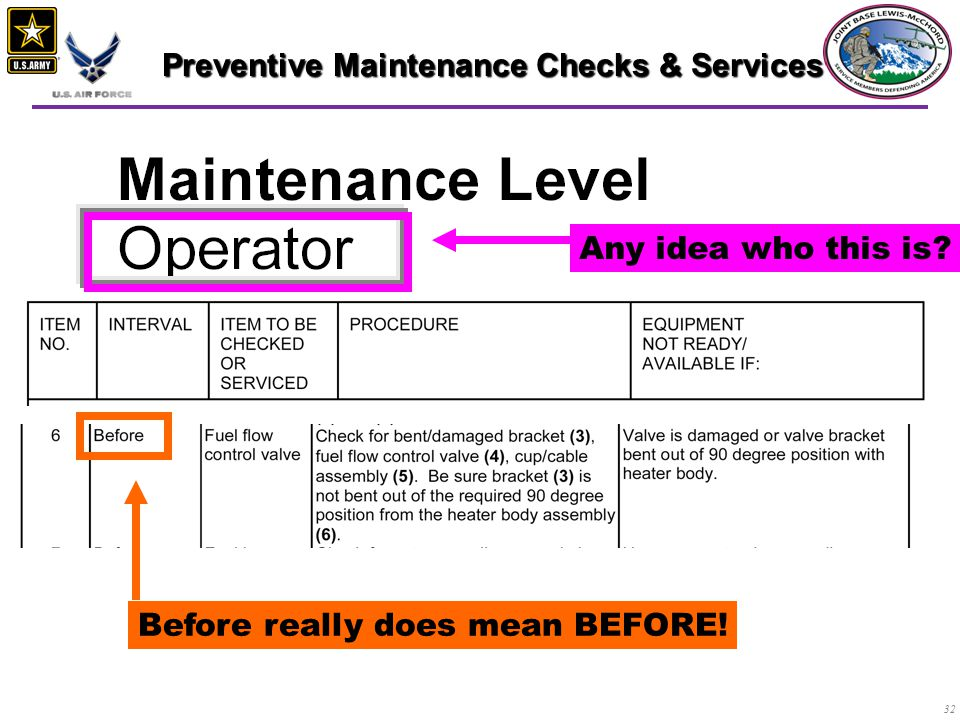 32 Preventive Maintenance Checks & Services Preventive Maintenance Checks & Services Any idea who this is? Before really does mean BEFORE!