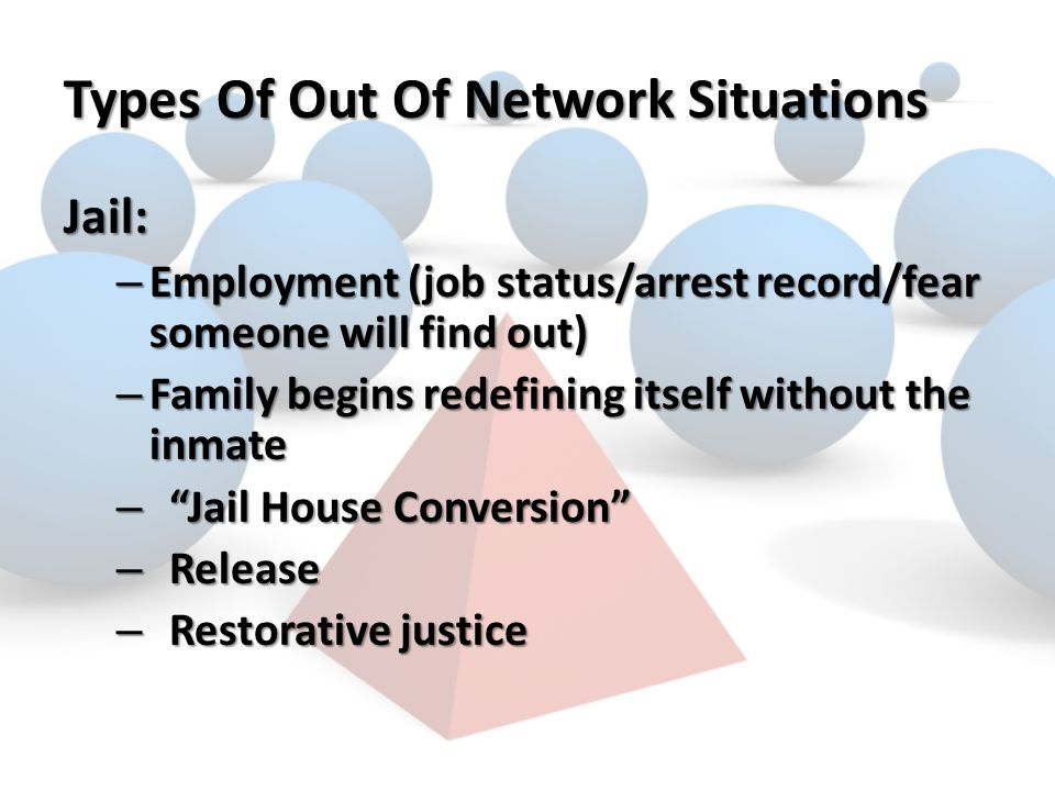 Types Of Out Of Network Situations Jail: – Employment (job status/arrest record/fear someone will find out) – Family begins redefining itself without the inmate – Jail House Conversion – Release – Restorative justice
