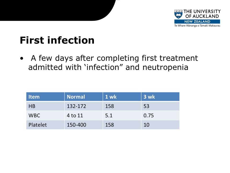 First infection A few days after completing first treatment admitted with 'infection and neutropenia