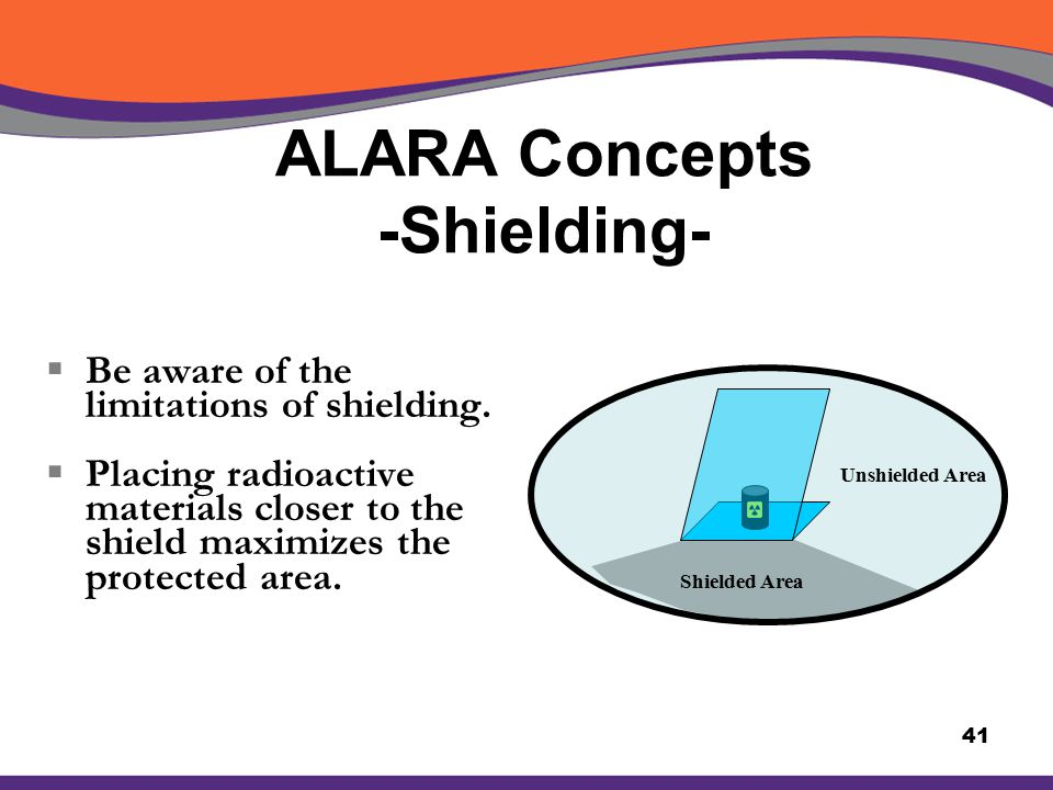 ALARA Concepts -Shielding- (continued)  Be aware of the limitations of shielding.  Placing radioactive materials closer to the shield maximizes the