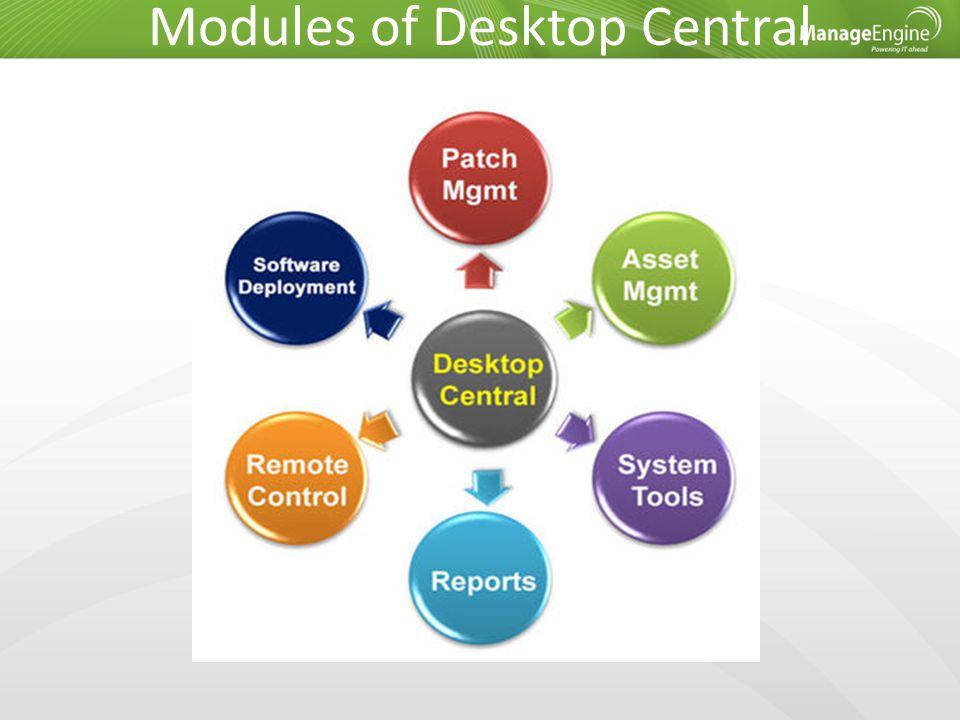 Modules of Desktop Central
