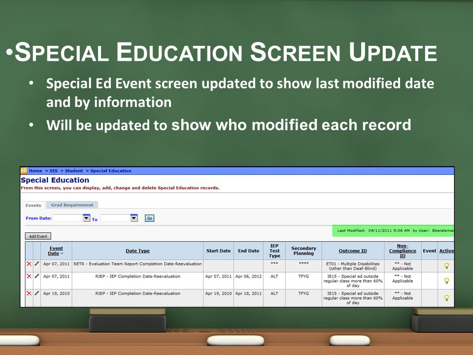S PECIAL E DUCATION S CREEN U PDATE Special Ed Event screen updated to show last modified date and by information Will be updated to show who modified each record