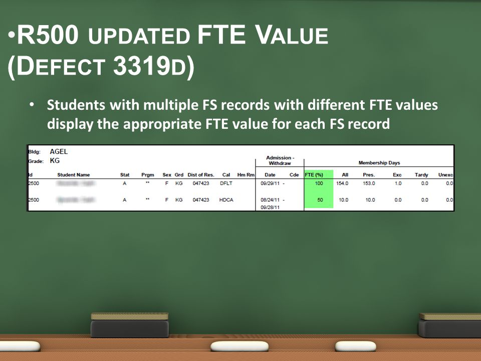 R500 UPDATED FTE V ALUE (D EFECT 3319 D ) Students with multiple FS records with different FTE values display the appropriate FTE value for each FS record