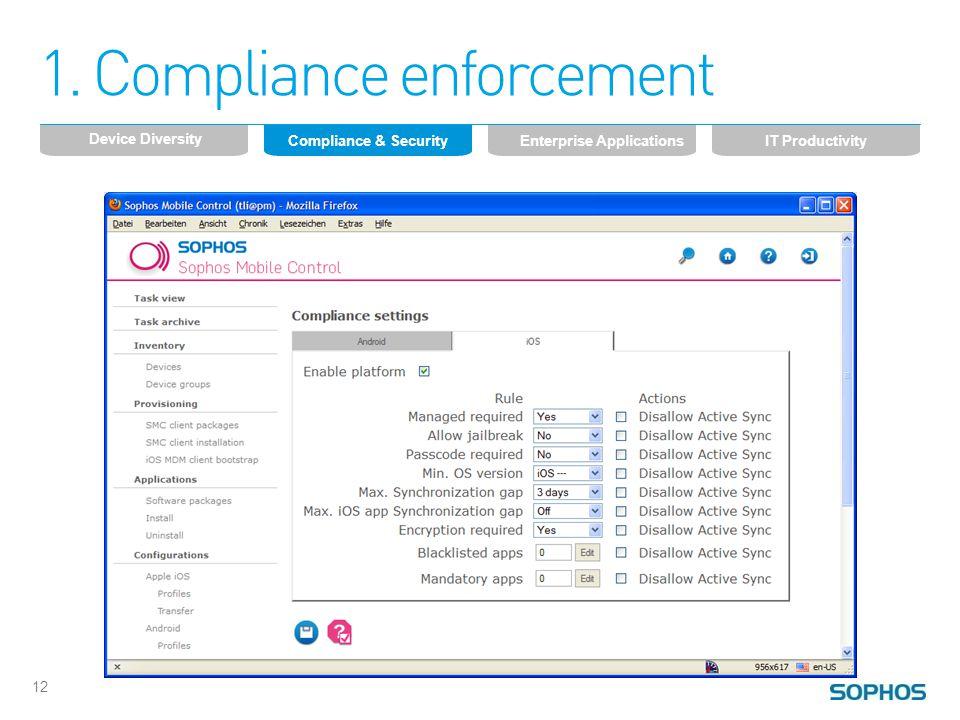 1. Compliance enforcement 12 Device Diversity Enterprise Applications Compliance & Security IT Productivity