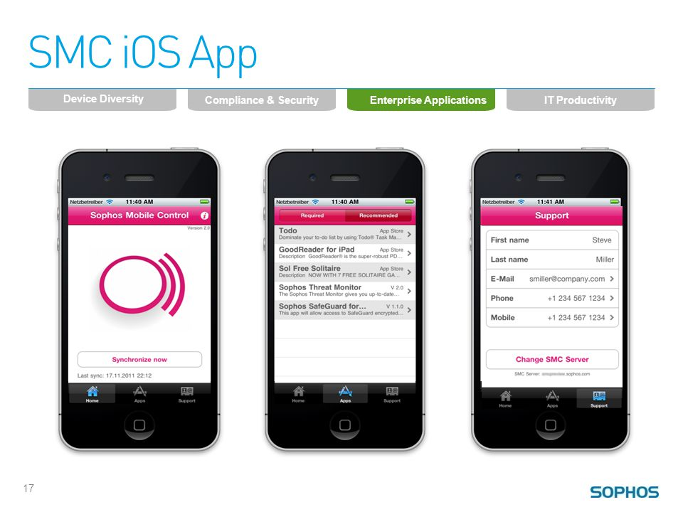 SMC iOS App 17 Device Diversity Enterprise Applications Compliance & Security IT Productivity