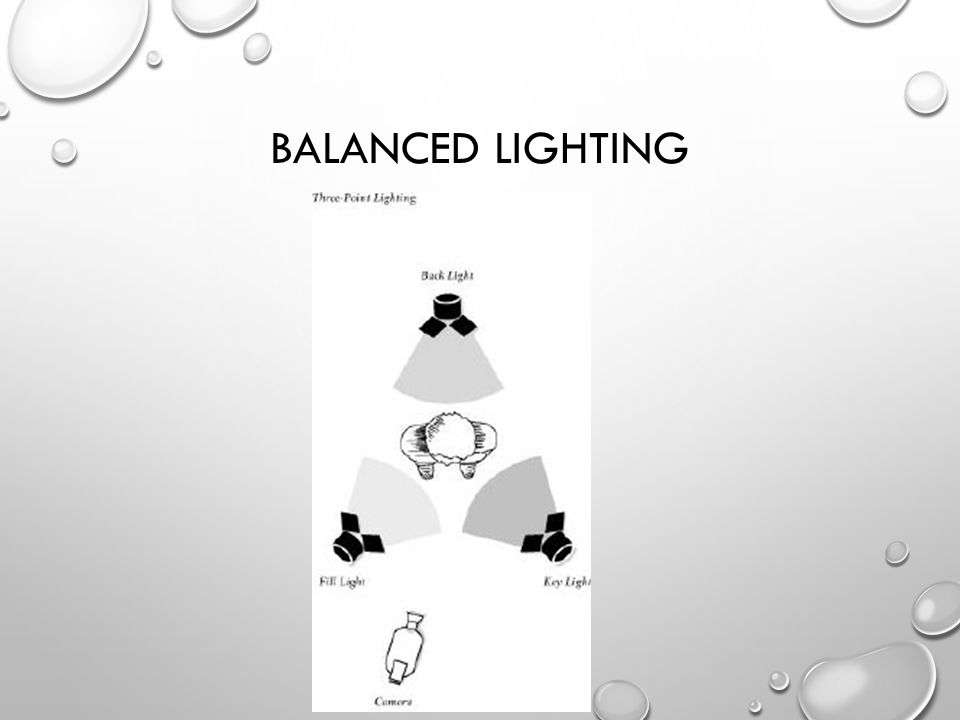 BALANCED LIGHTING