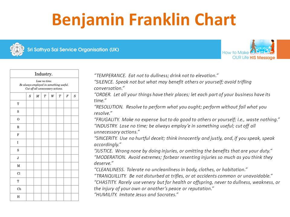 "Benjamin Franklin Chart ""TEMPERANCE. Eat not to dullness; drink not to elevation."" ""SILENCE. Speak not but what may benefit others or yourself; avoid"