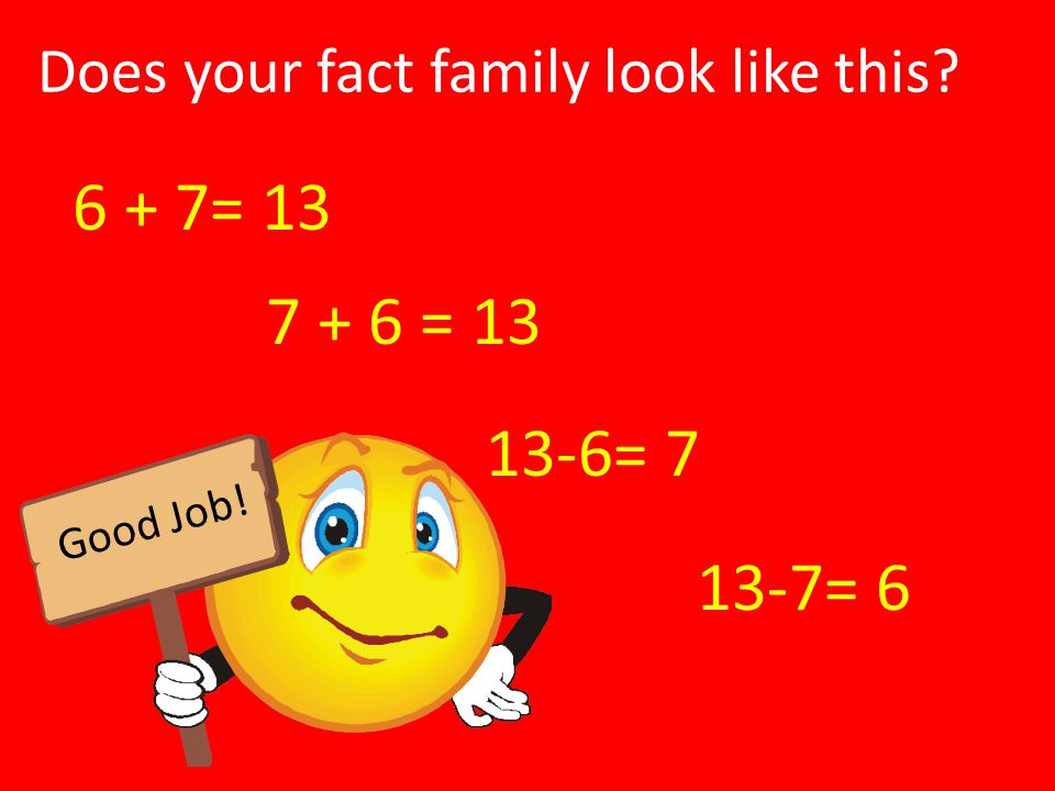 Does your fact family look like this? 6 + 7= 13 7 + 6 = 13 13-6= 7 13-7= 6 Good Job!