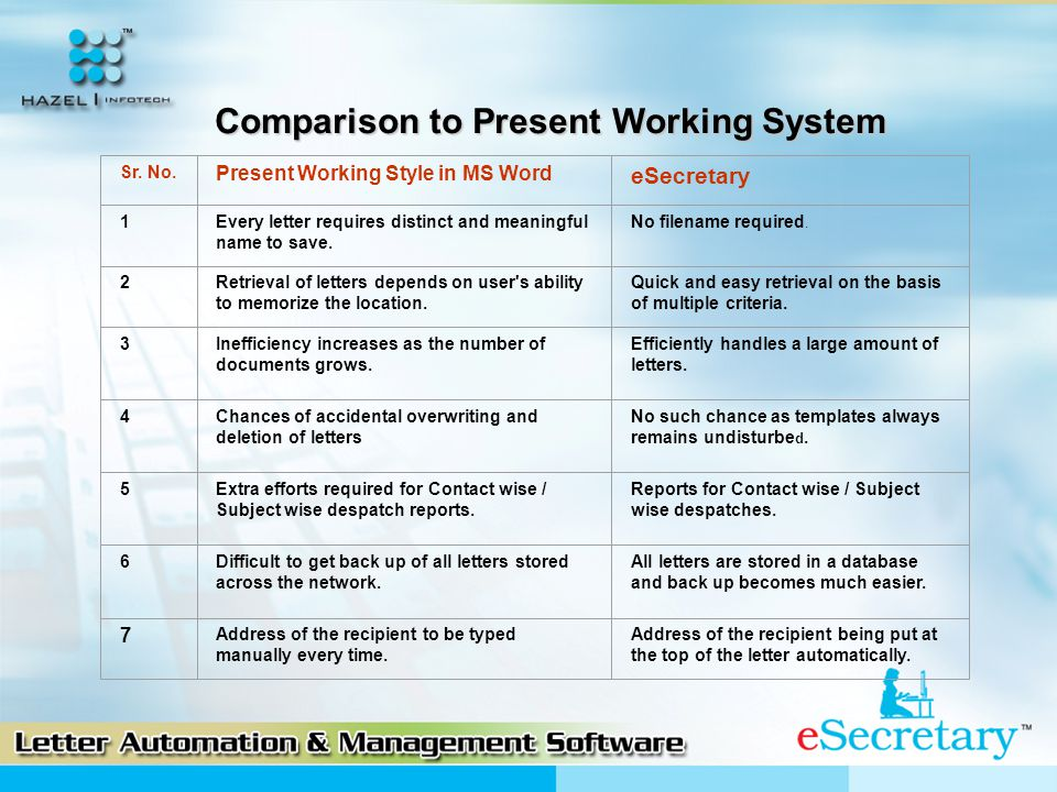 Comparison to Present Working System Sr. No.