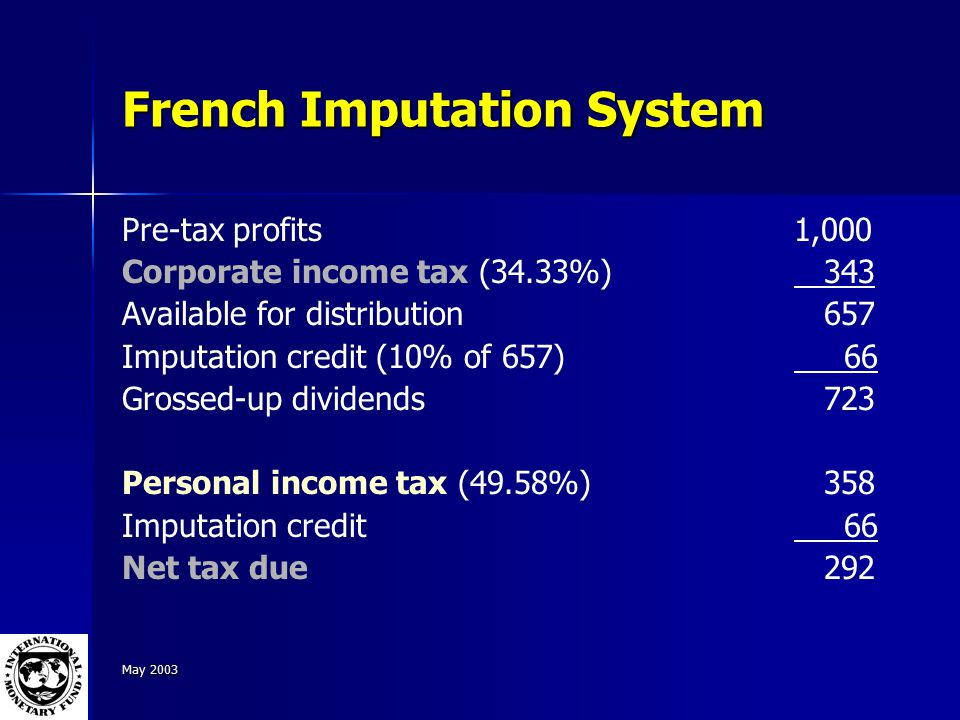 May 2003 French Imputation System Pre-tax profits1,000 Corporate income tax (34.33%) 343 Available for distribution 657 Imputation credit (10% of 657) 66 Grossed-up dividends 723 Personal income tax (49.58%) 358 Imputation credit 66 Net tax due 292