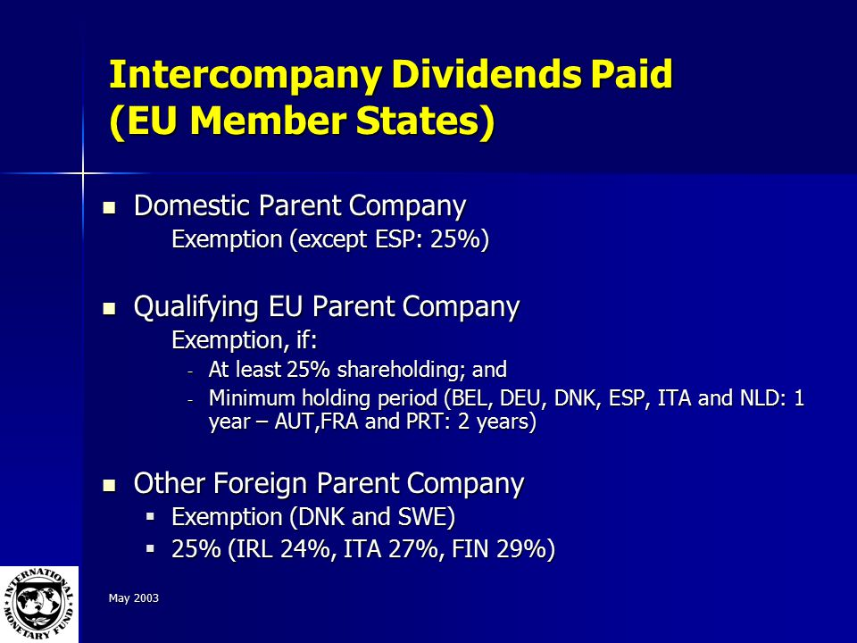 May 2003 Intercompany Dividends Paid (EU Member States) Domestic Parent Company Domestic Parent Company Exemption (except ESP: 25%) Qualifying EU Parent Company Qualifying EU Parent Company Exemption, if: - At least 25% shareholding; and - Minimum holding period (BEL, DEU, DNK, ESP, ITA and NLD: 1 year – AUT,FRA and PRT: 2 years) Other Foreign Parent Company Other Foreign Parent Company  Exemption (DNK and SWE)  25% (IRL 24%, ITA 27%, FIN 29%)