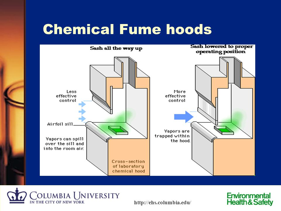 25 http://ehs.columbia.edu/ Engineering Controls - Chemical Fume hoods Reduce exposure to airborne hazards. Ensure that your fume hood is:  Free of c