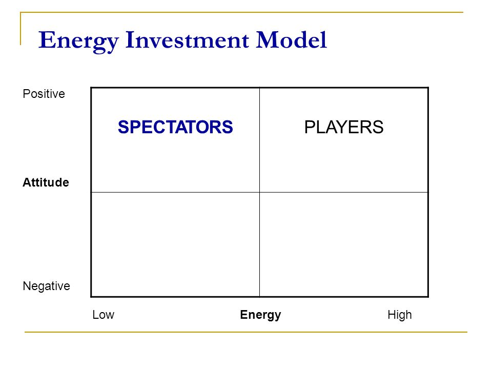 Energy Investment Model SPECTATORSPLAYERS LowEnergyHigh Positive Attitude Negative