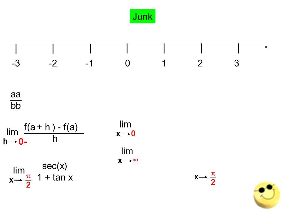 Junk -3 -2 -1 0 1 2 3 aa bb lim h 0- f(a + h ) - f(a) h sec(x) 1 + tan x lim x 22 x 22 x 0 lim x ∞