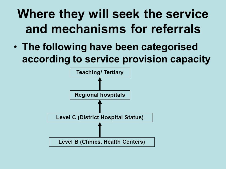 Where they will seek the service and mechanisms for referrals The following have been categorised according to service provision capacity Teaching/ Tertiary Regional hospitals Level C (District Hospital Status) Level B (Clinics, Health Centers)
