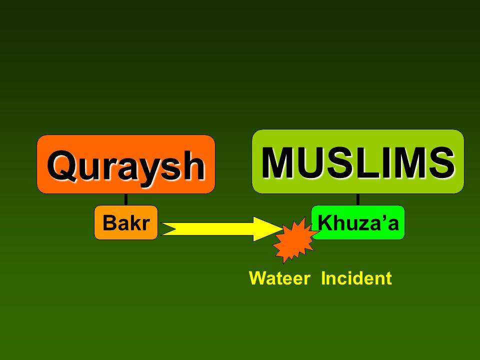 MUSLIMS Khuza'a Quraysh Bakr Wateer Incident