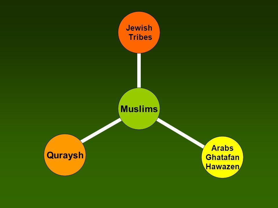 Muslims Jewish Tribes Arabs Ghatafan Hawazen Quraysh