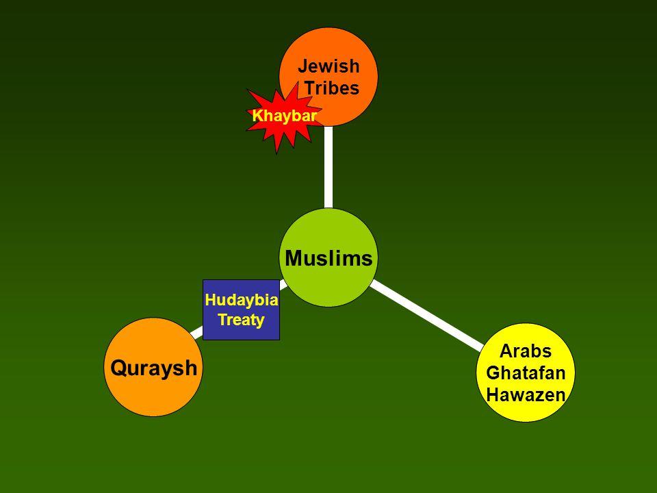 Hudaybia Treaty