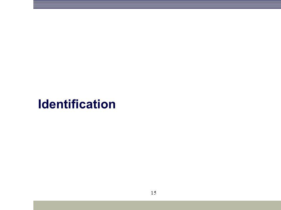 15 Identification