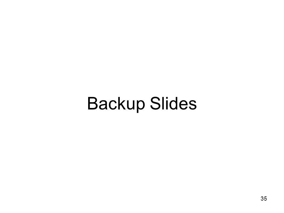 35 Backup Slides