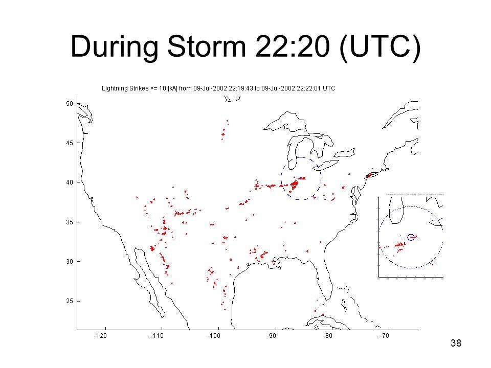 38 During Storm 22:20 (UTC)