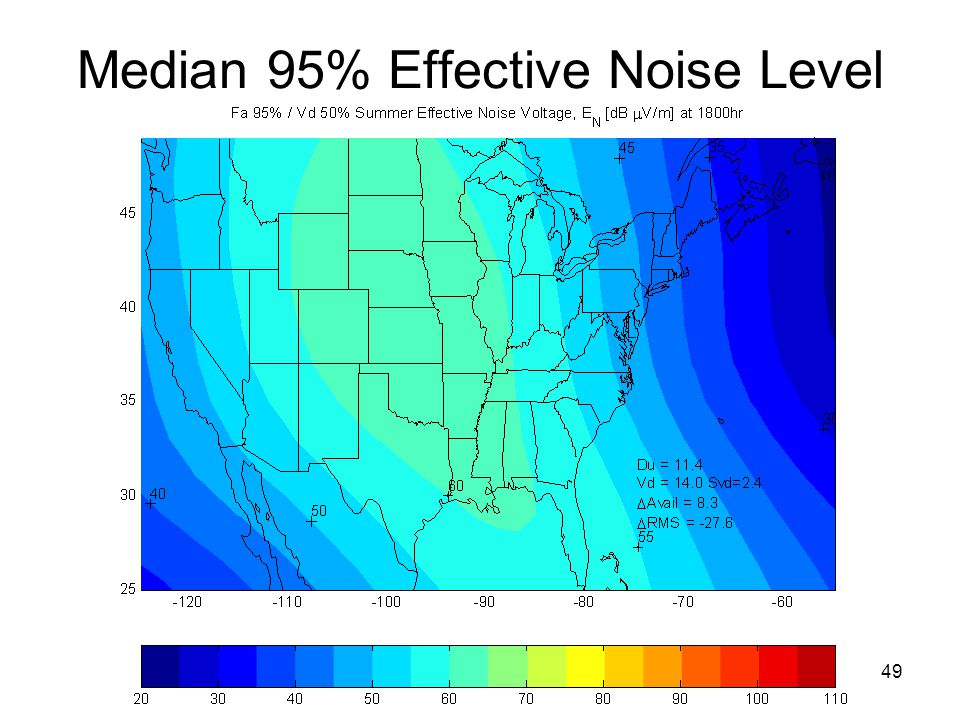 49 Median 95% Effective Noise Level